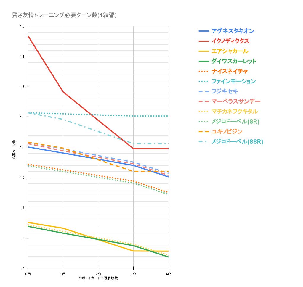 f:id:gachigachigatti:20210528193830p:plain