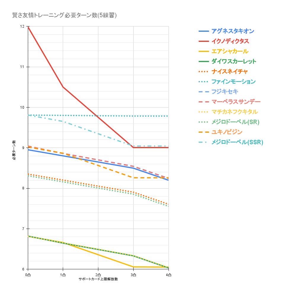 f:id:gachigachigatti:20210528193842p:plain