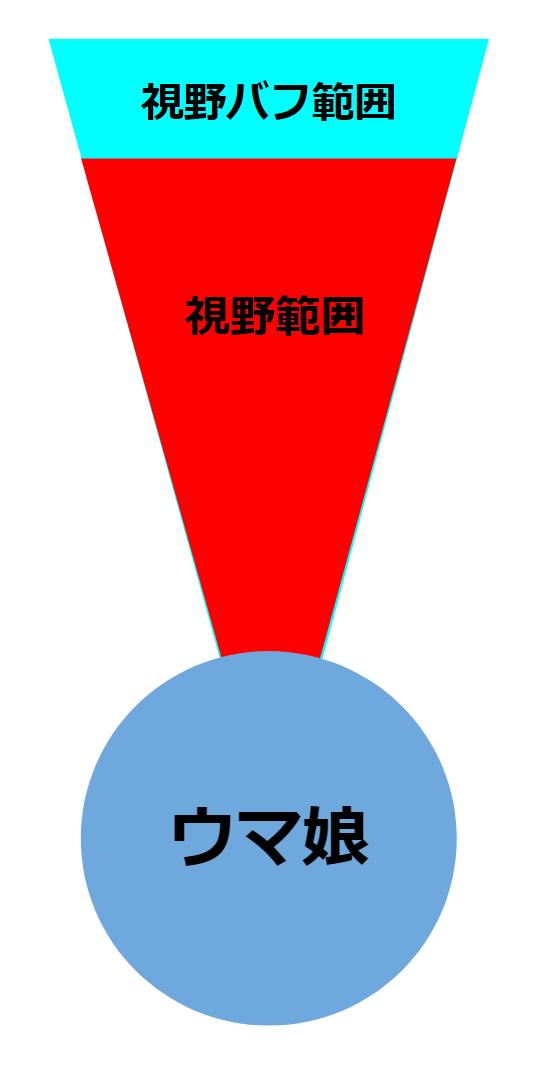 f:id:gachigachigatti:20210602003901p:plain