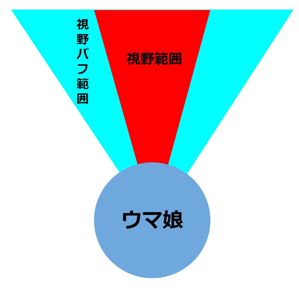 f:id:gachigachigatti:20210602004232p:plain