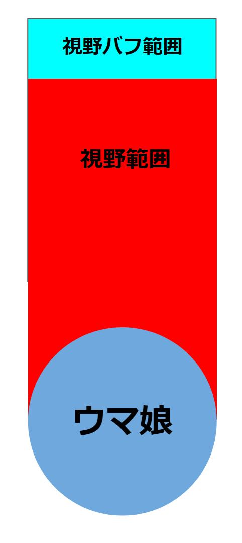 f:id:gachigachigatti:20210607225045p:plain