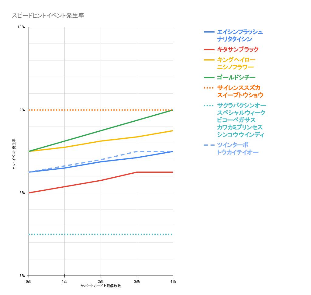 f:id:gachigachigatti:20210621141152p:plain