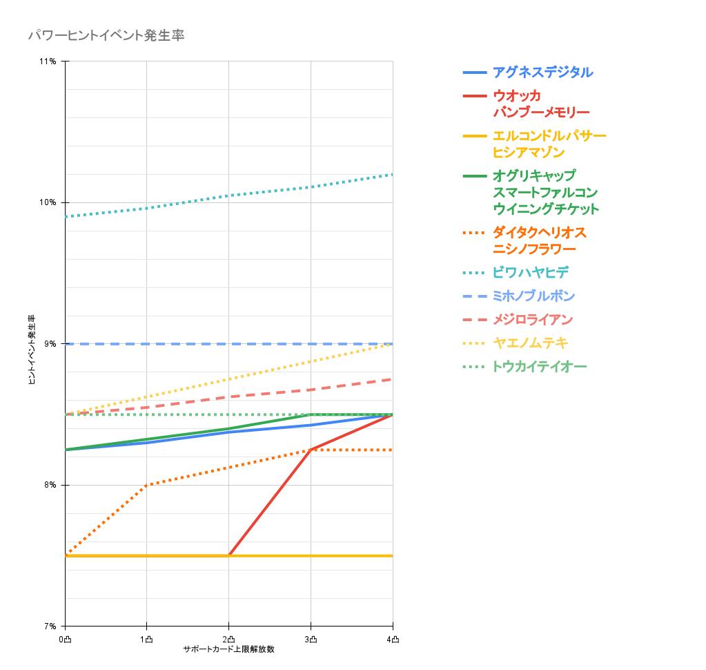 f:id:gachigachigatti:20210621141239p:plain
