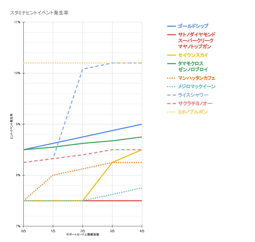 f:id:gachigachigatti:20210622121332p:plain
