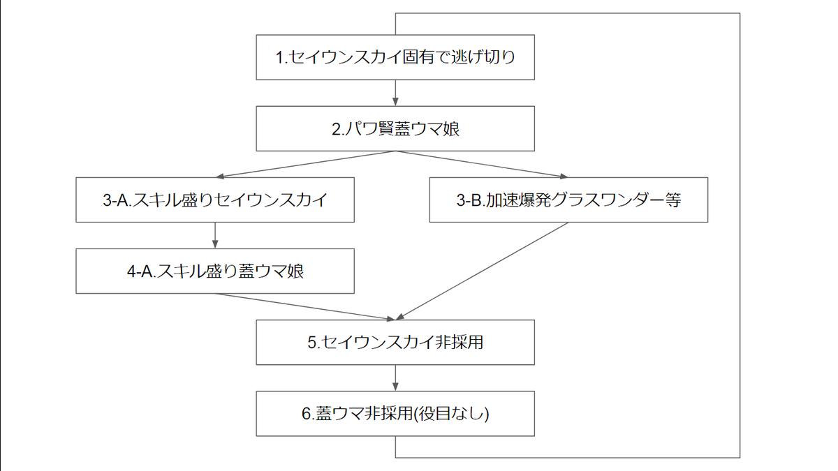 f:id:gachigachigatti:20210713123027p:plain