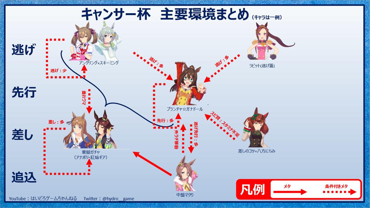 f:id:gachigachigatti:20210726223007p:plain