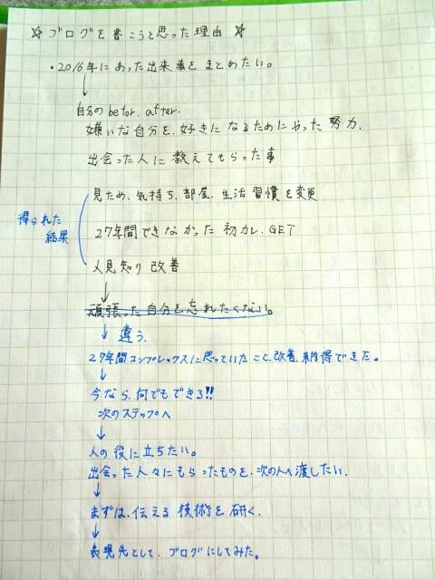 f:id:gachimai-fumika-05:20170302145713j:image