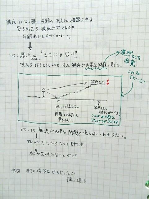 f:id:gachimai-fumika-05:20170308223509j:image