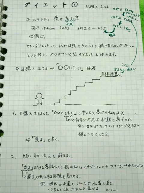 f:id:gachimai-fumika-05:20170323134355j:image