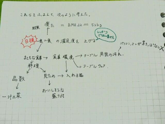 f:id:gachimai-fumika-05:20170323134402j:image