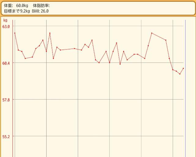 f:id:gachimai-fumika-05:20170405063842j:image