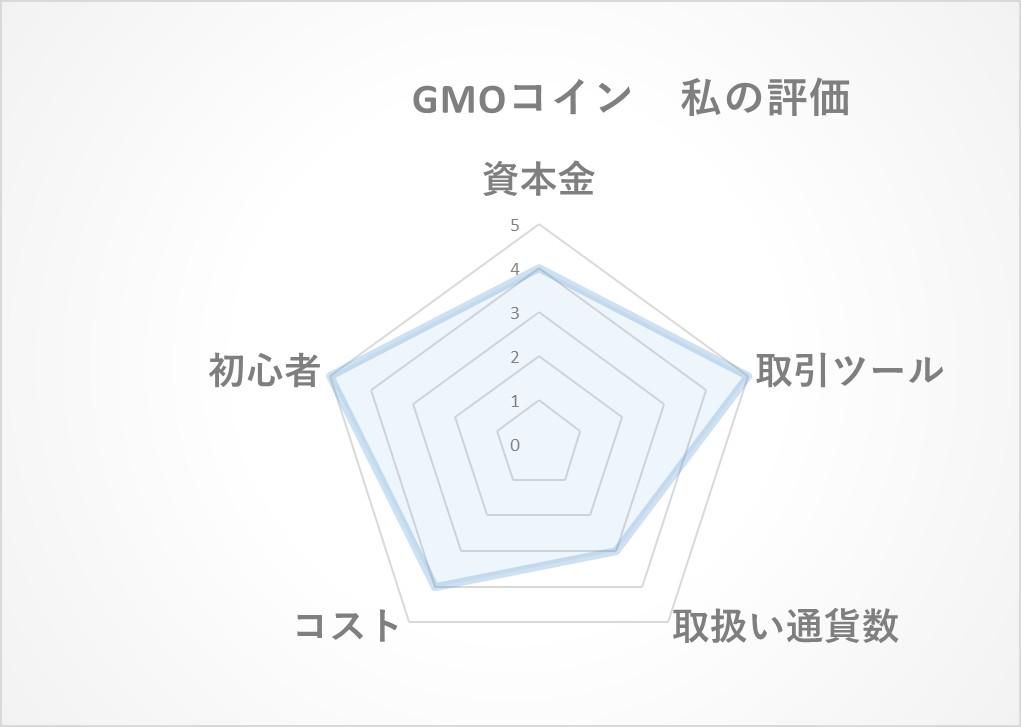 f:id:gachiribito:20180129222115j:plain