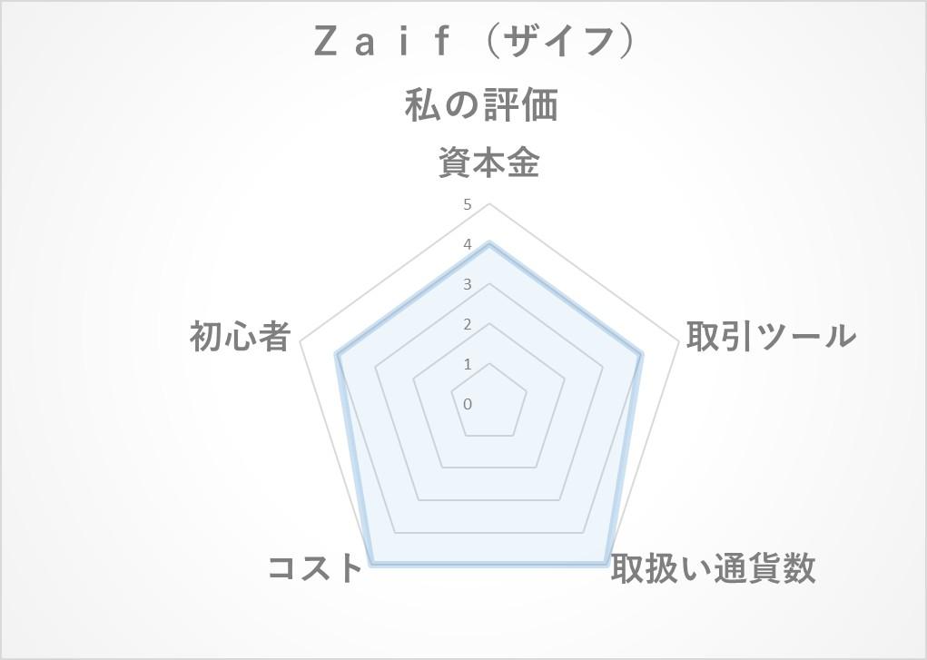 f:id:gachiribito:20180131223750j:plain