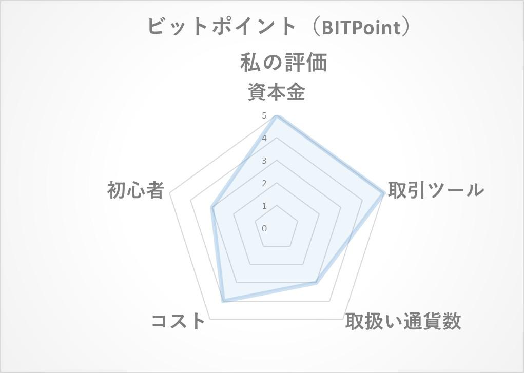 f:id:gachiribito:20180204000207j:plain