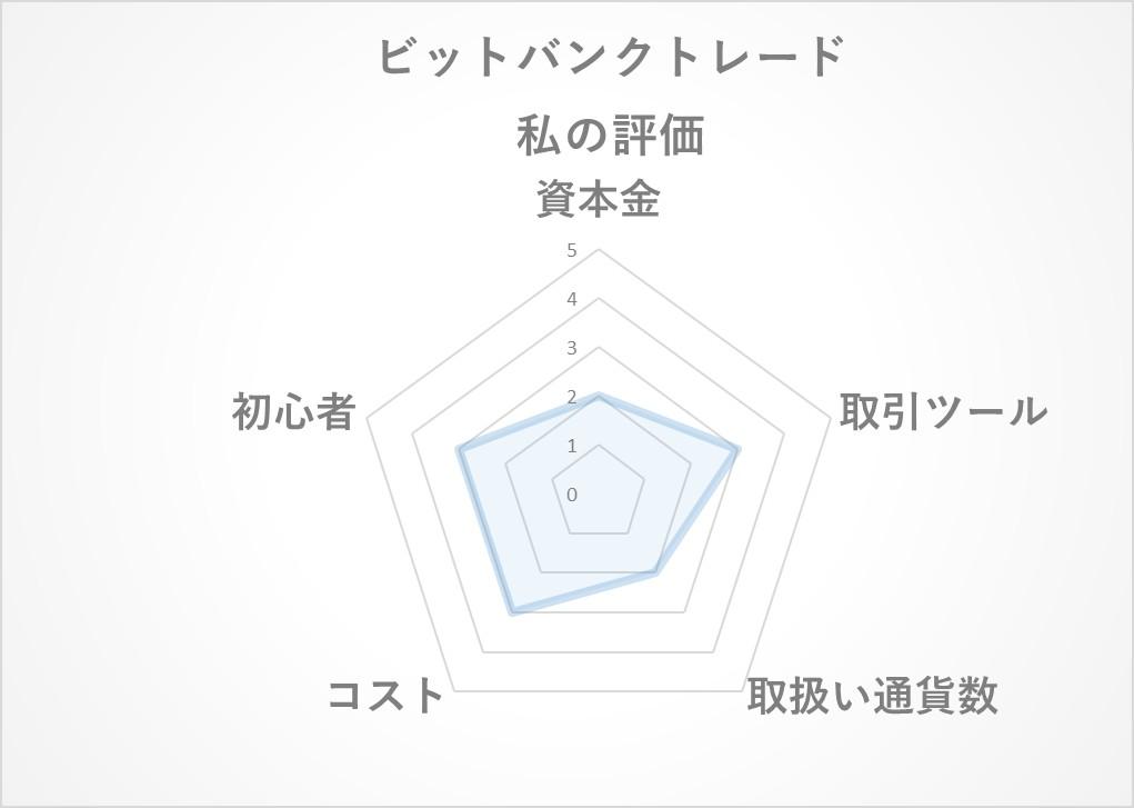f:id:gachiribito:20180204234452j:plain