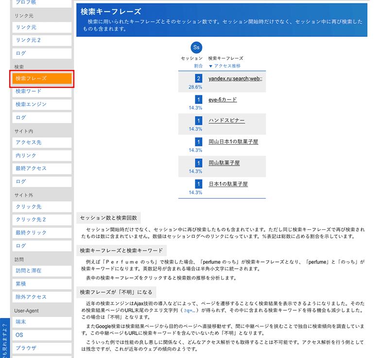 アクセス解析研究所解説のイメージ画像09
