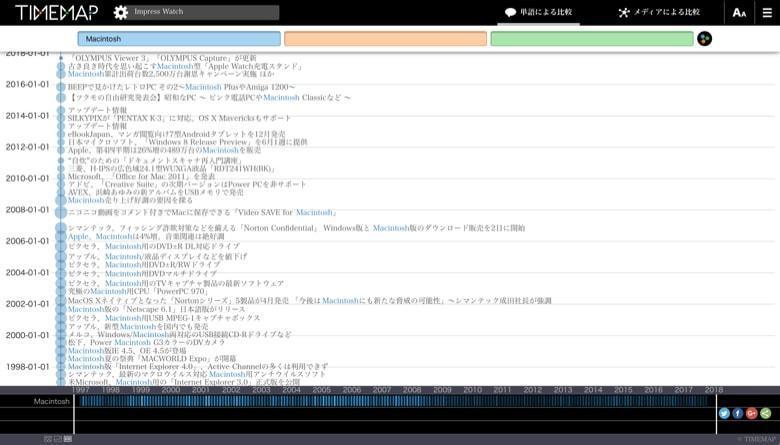 TIMEMAPのイメージ03