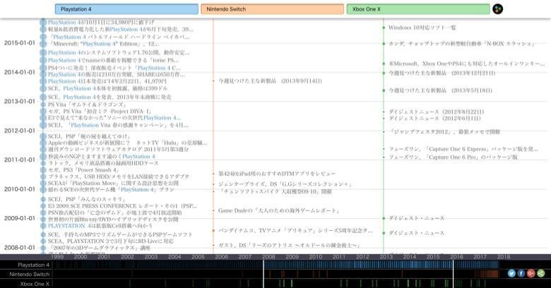TIMEMAPのイメージ06
