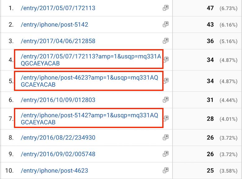 AMPアクセス解析のイメージ04