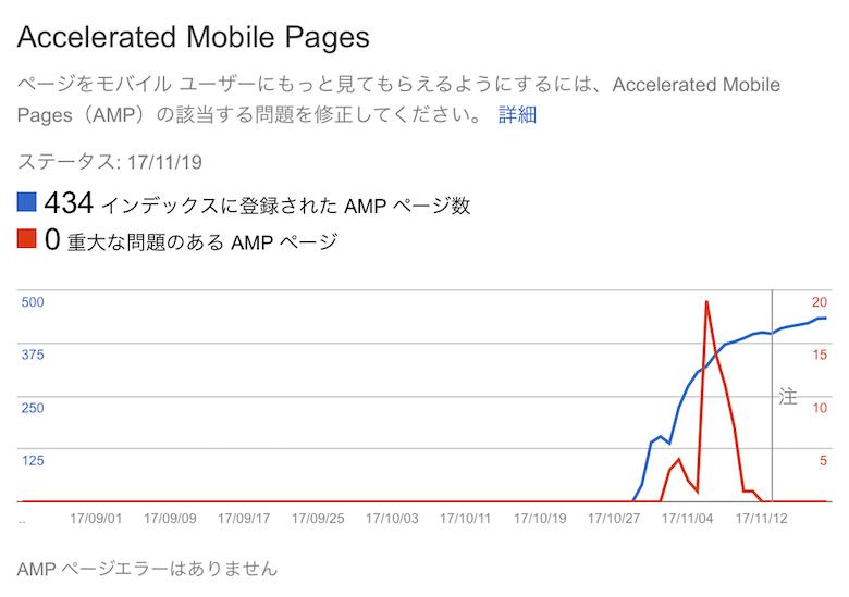 AMP対応結果のイメージ02