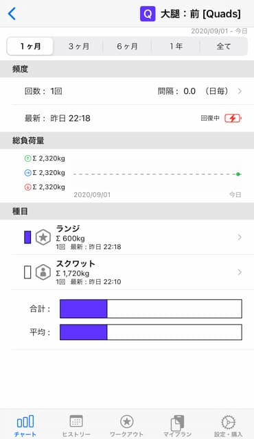 My Workoutのイメージ09