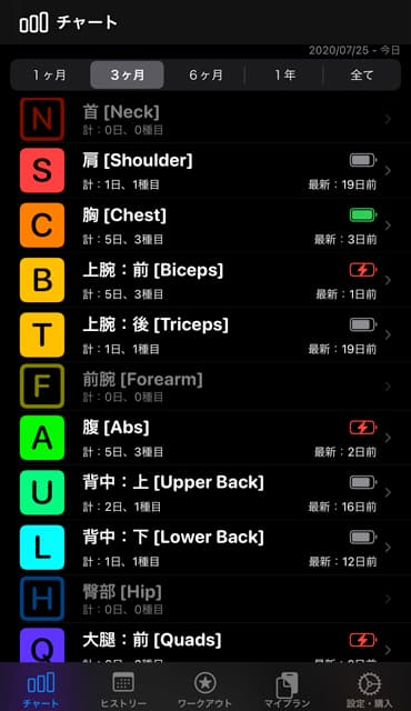 My Workoutのイメージ03