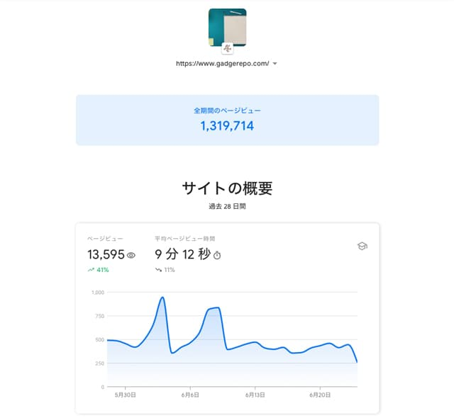 Search Console Insightsのイメージ03