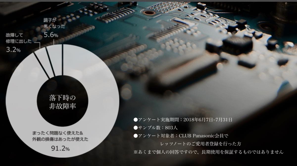 f:id:gadgetkaden:20190603192648j:plain