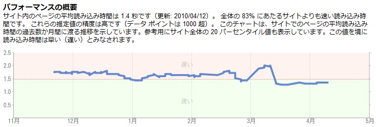 20100414220844