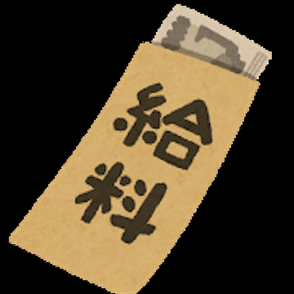 f:id:gagagakun:20170705234615p:image