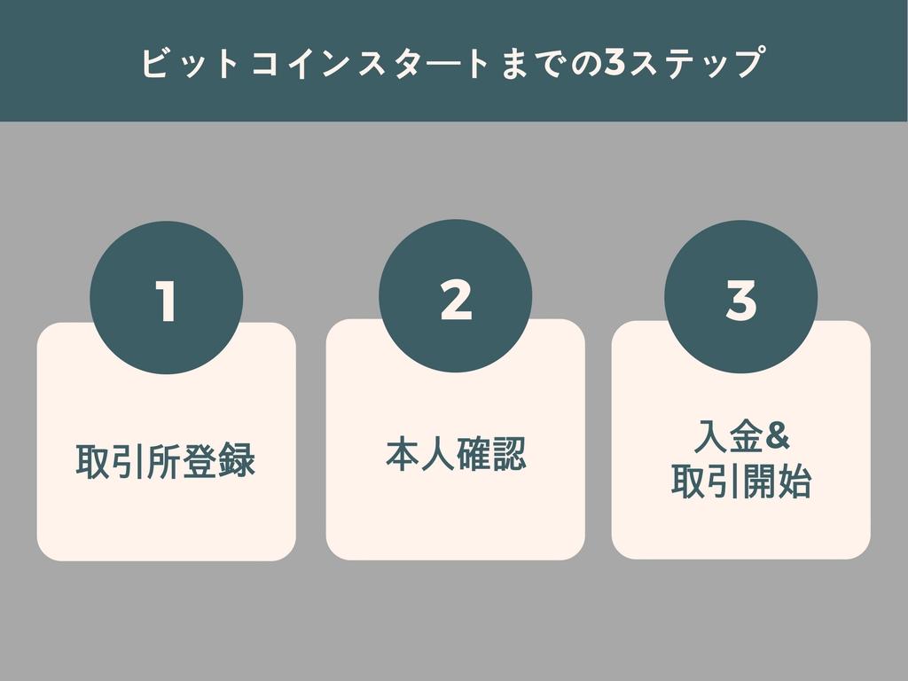 f:id:gagagax:20171218195059j:plain