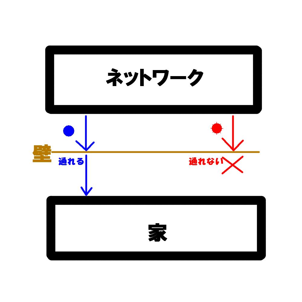 f:id:gahakinoko0715:20170404134220p:plain