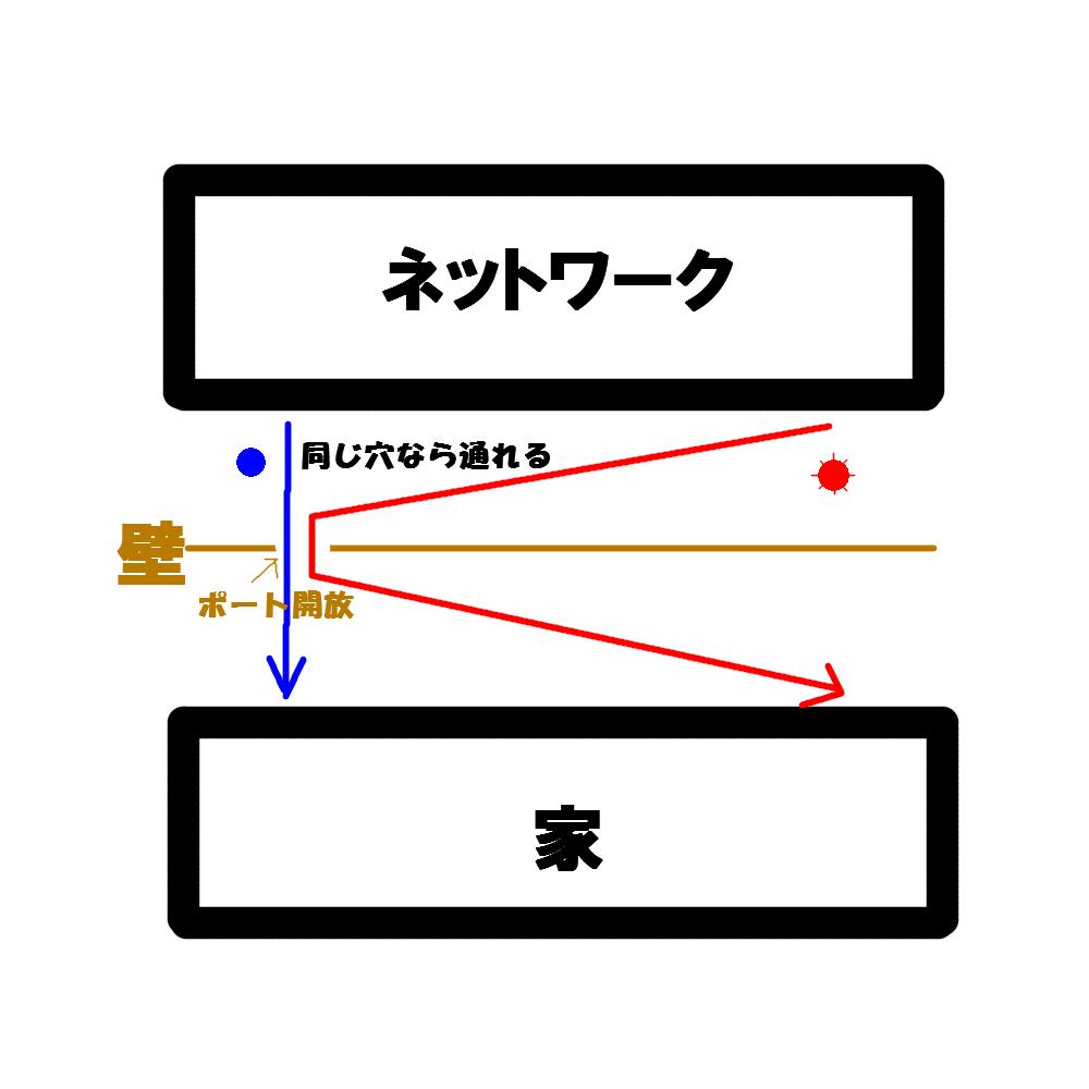 f:id:gahakinoko0715:20170404134331p:plain