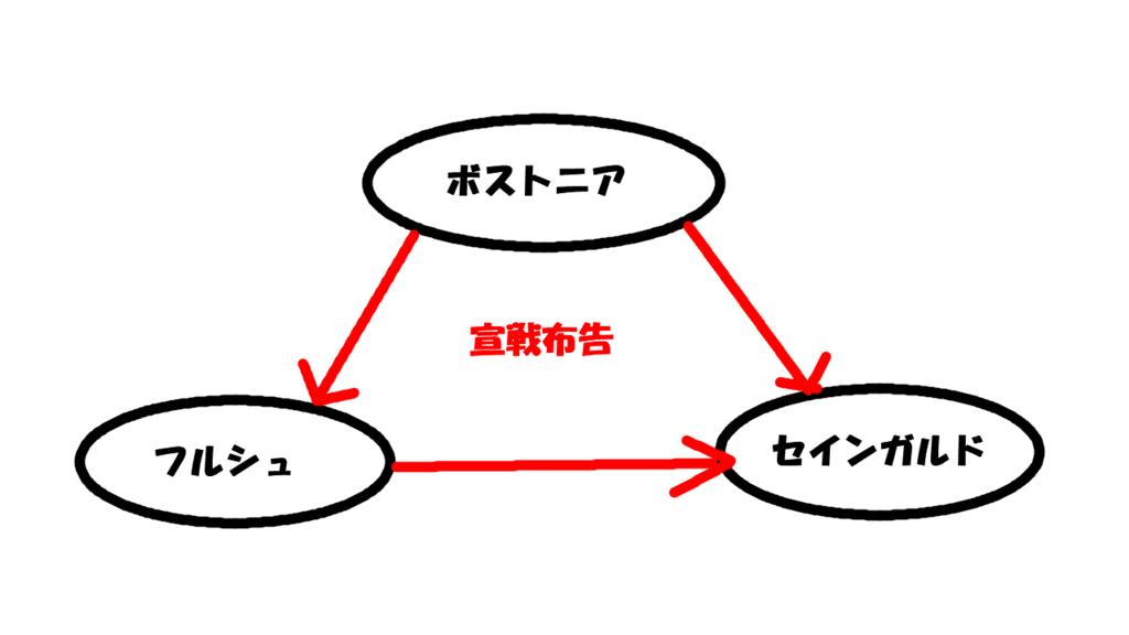 f:id:gahakinoko0715:20170622190043p:plain