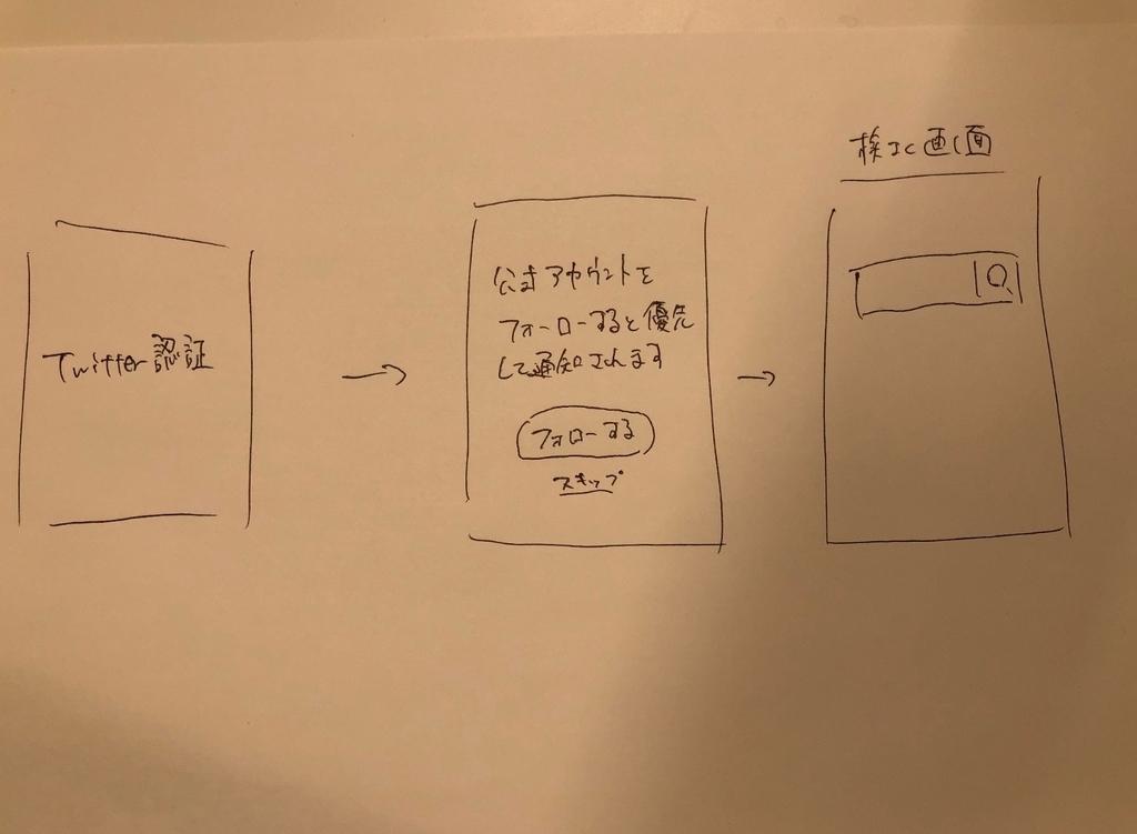 f:id:gahara_P:20181107074511j:plain