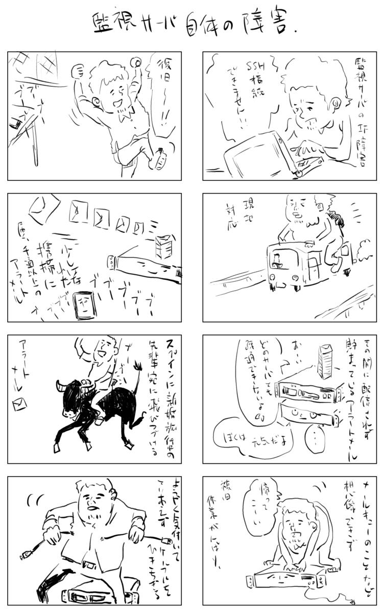 f:id:gaiax-kaito:20190822181646p:plain