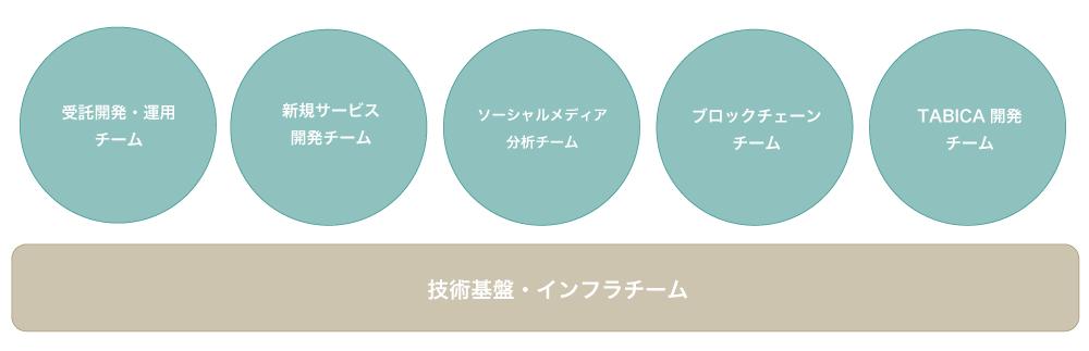 f:id:gaiax-kaito:20200610105202p:plain