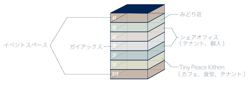 f:id:gaiax-kaito:20200716115324p:plain