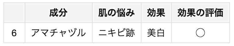 リプロスキン アマチャヅル