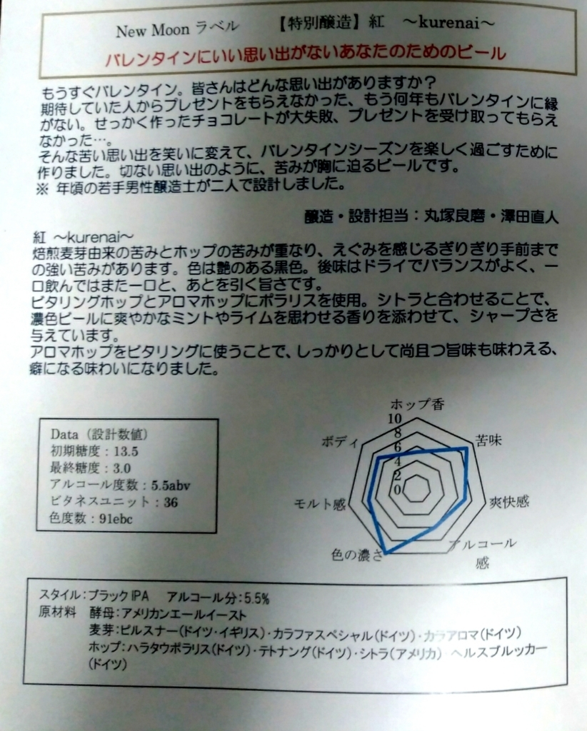 New Moon ラベル 【特別醸造】紅〜kurenai〜