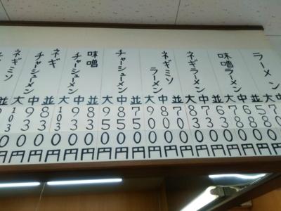 ラーメンショップ樋ノ上(ひのうえ)店のメニュー