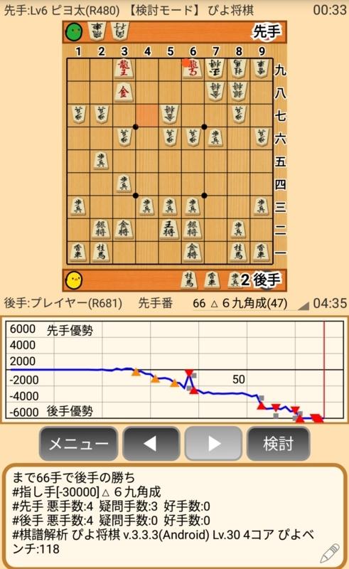 棋譜解析が完了