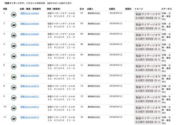 仮面ライダージオウの商標登録履歴