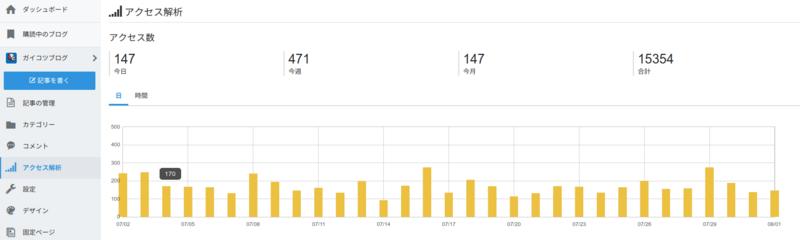 はてなブログのアクセス解析@18.08.01