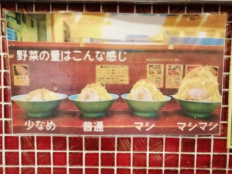 立川マシマシ8号店さんのヤサイトッピング量の目安写真