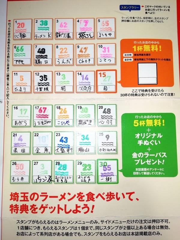 埼玉のうまいラーメン2019のスタンプラリーをコンプリート