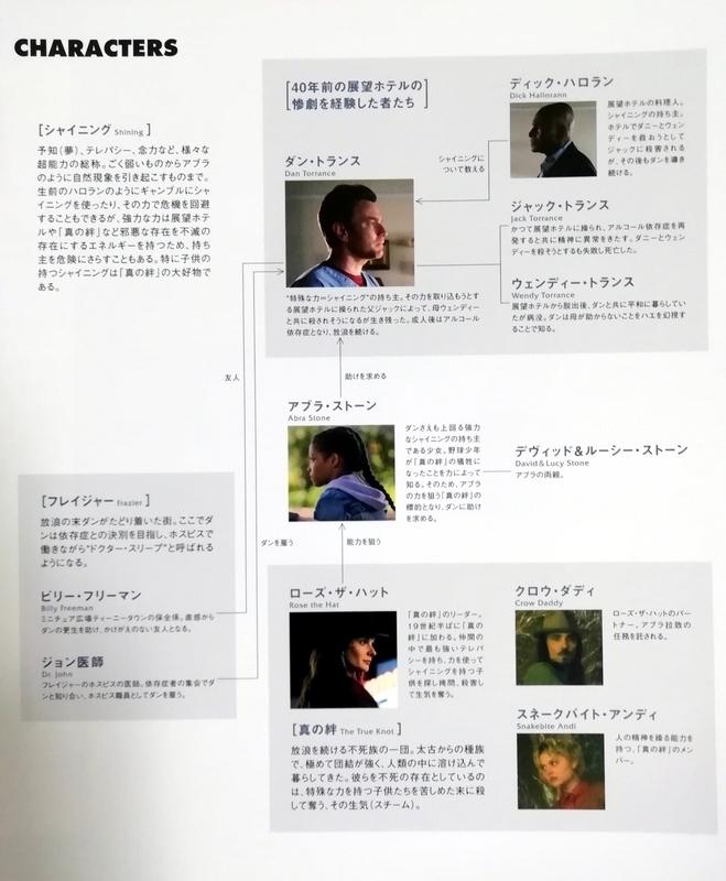 映画『ドクタースリープ』のキャスト 相関図