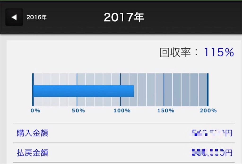 f:id:gaikyu-no-susume:20170215214910j:image