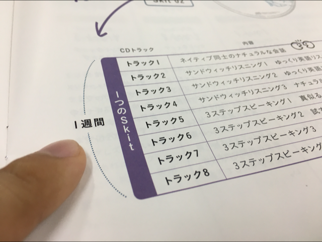 f:id:gaishi-eigo:20170718144718p:plain