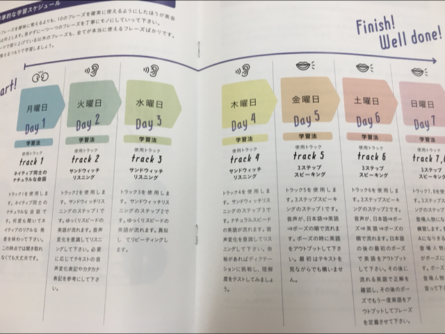 f:id:gaishi-eigo:20170718144849p:plain